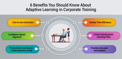 6 Benefits You Should Know About Adaptive Learning In Corporate Training