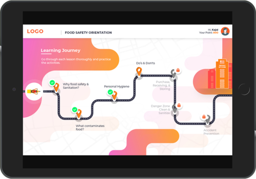 Microlearning with Gamification strategy usage example