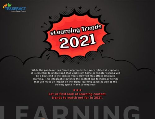 eLearning Trends To Watch Out For In 2021